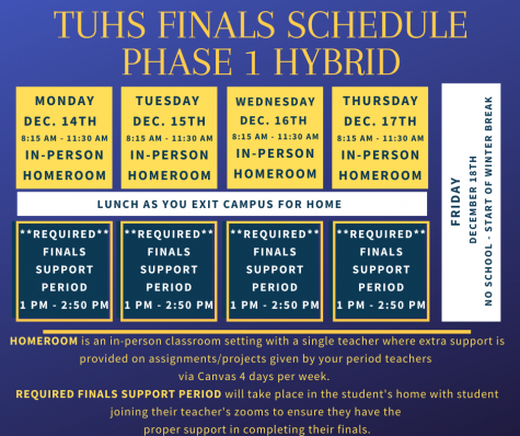 T.U.H.S phase 1 hybrid schedule Dec 14th to Dec 17th, 2020